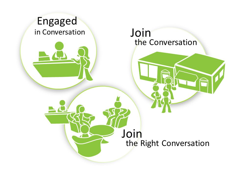 Engaged in Conversation Join the Conversation Join the Right Conversation