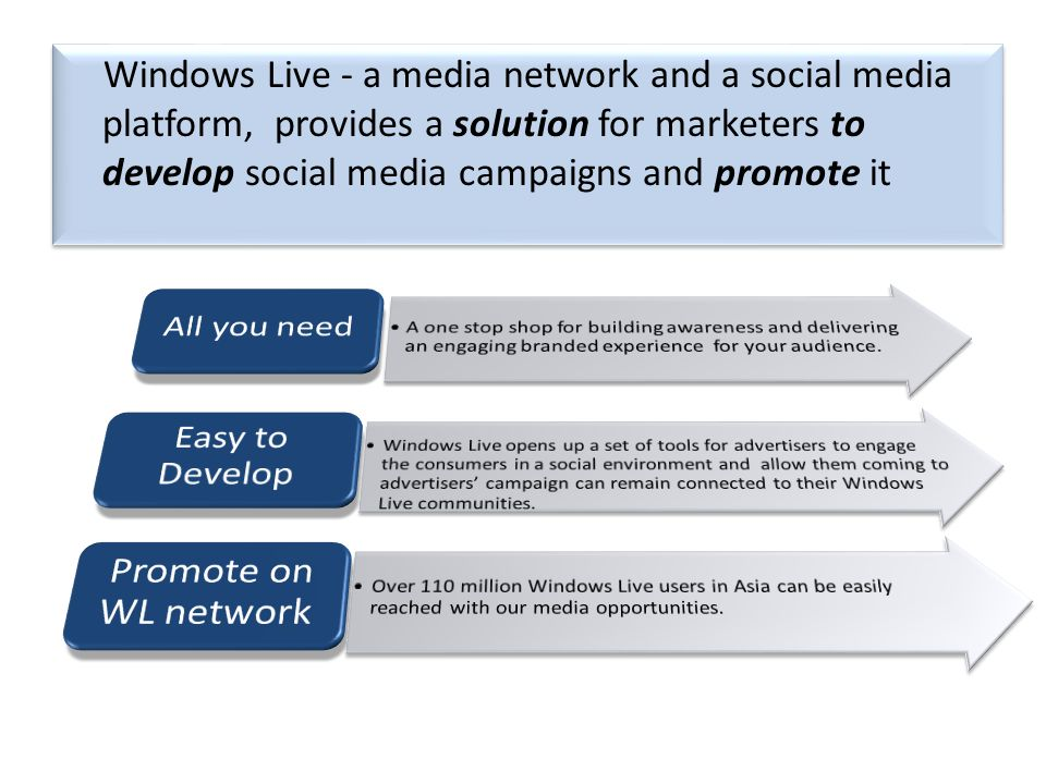 Windows Live - a media network and a social media platform, provides a solution for marketers to develop social media campaigns and promote it Purple: R=105 G=25 B=135 Pink: R=240 G=5 B=130 Orange: R=255 G=165 B=20