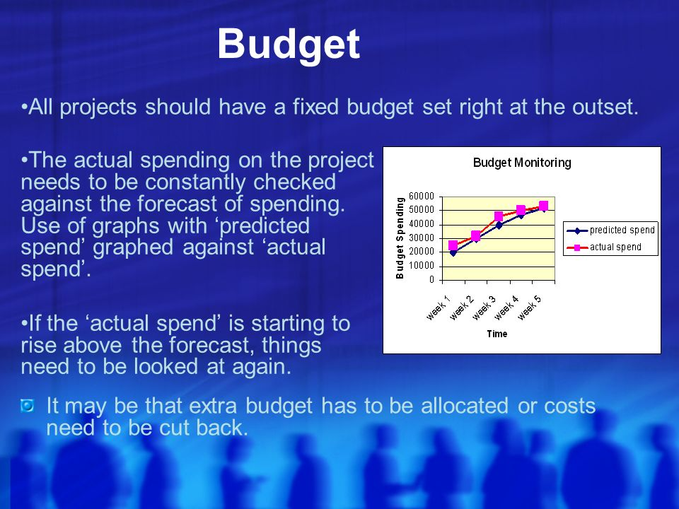 Budget It may be that extra budget has to be allocated or costs need to be cut back.