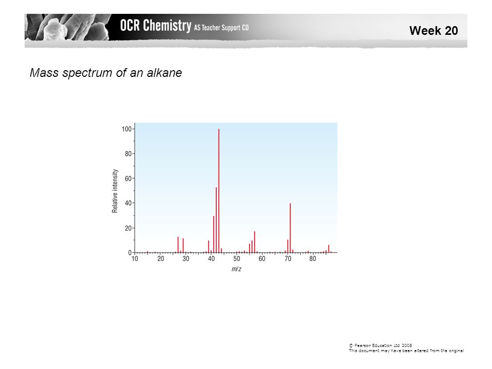 Mass spectrum of an alkane Week 20 © Pearson Education Ltd 2008 This document may have been altered from the original