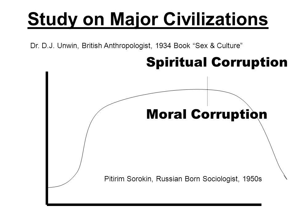 Study on Major Civilizations Spiritual Corruption Moral Corruption Pitirim Sorokin, Russian Born Sociologist, 1950s Dr. D.J. Unwin, British Anthropolo
