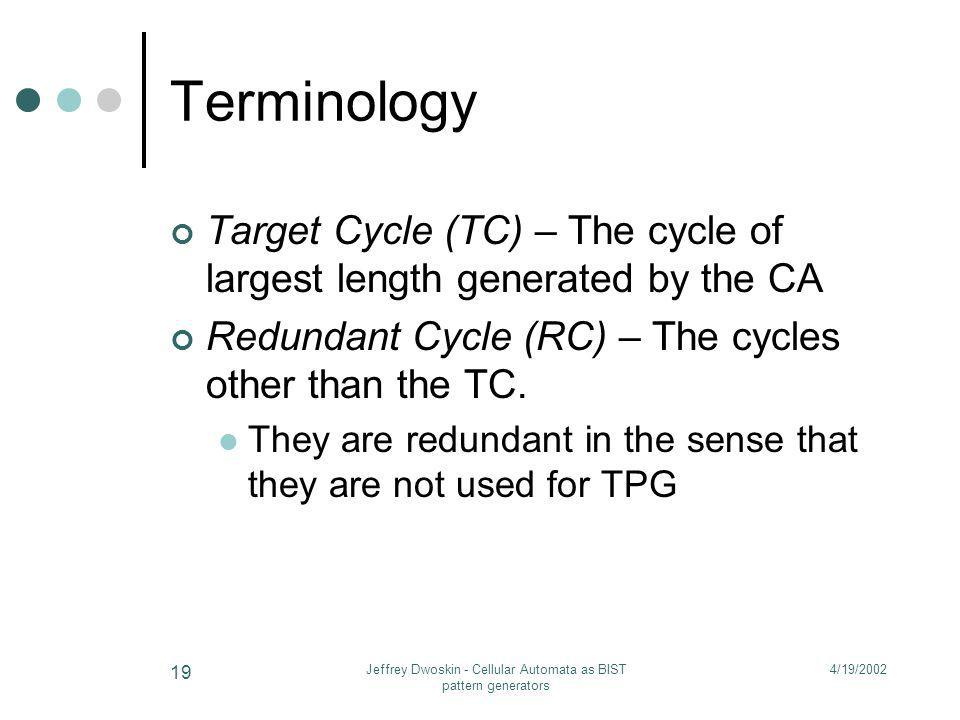 4/19/2002Jeffrey Dwoskin - Cellular Automata as BIST pattern generators 19 Terminology Target Cycle (TC) – The cycle of largest length generated by th