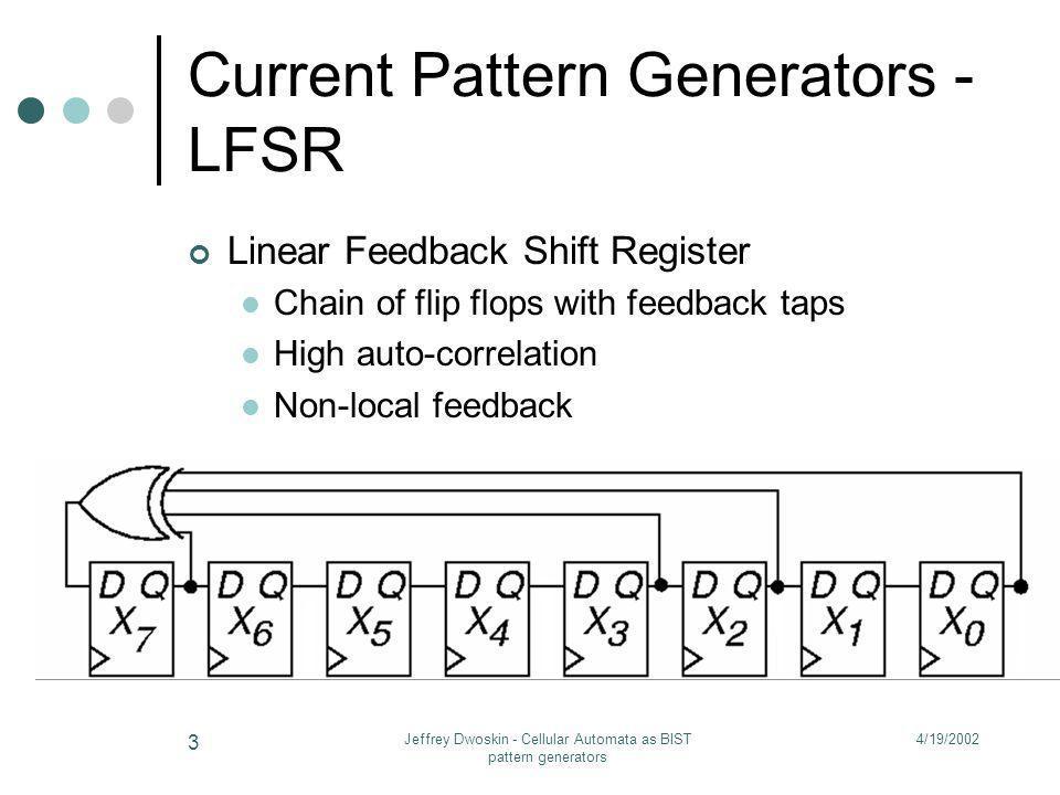 4/19/2002Jeffrey Dwoskin - Cellular Automata as BIST pattern generators 3 Current Pattern Generators - LFSR Linear Feedback Shift Register Chain of fl