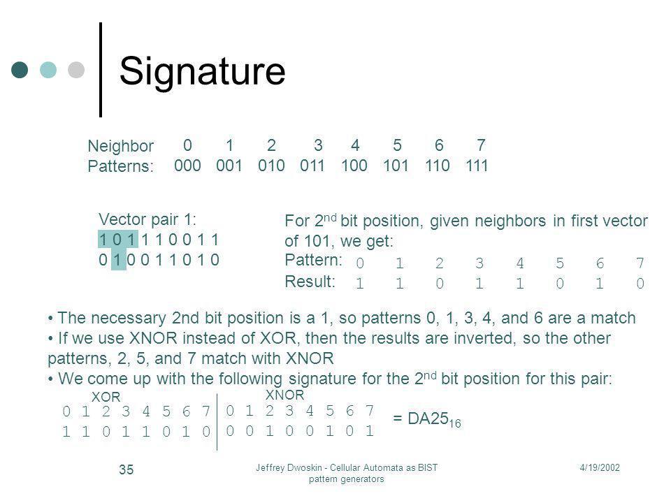 4/19/2002Jeffrey Dwoskin - Cellular Automata as BIST pattern generators 35 Signature 0 1 2 3 4 5 6 7 000 001 010 011 100 101 110 111 Neighbor Patterns