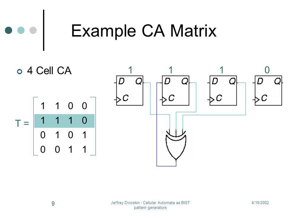4/19/2002Jeffrey Dwoskin - Cellular Automata as BIST pattern generators 9 Example CA Matrix 4 Cell CA 1100 1110 0101 0011 T = 1 1 1 0
