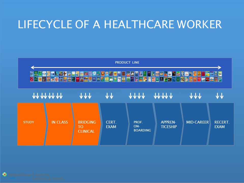 PRODUCT LINE LIFECYCLE OF A HEALTHCARE WORKER IN CLASS STUDYPROF.