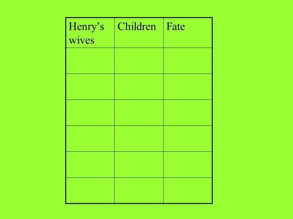 Henrys wives ChildrenFate