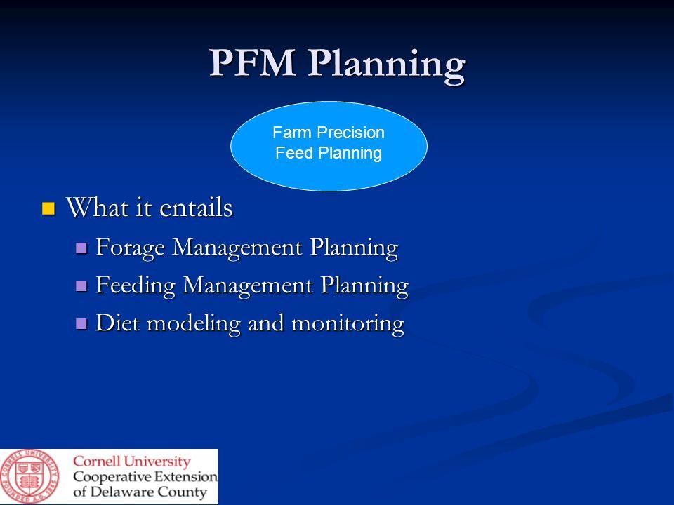 PFM Planning What it entails What it entails Forage Management Planning Forage Management Planning Feeding Management Planning Feeding Management Plan