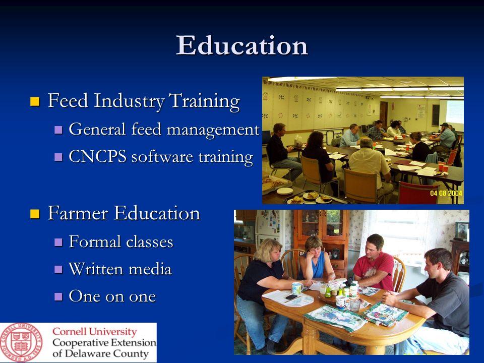 Education Feed Industry Training Feed Industry Training General feed management General feed management CNCPS software training CNCPS software trainin