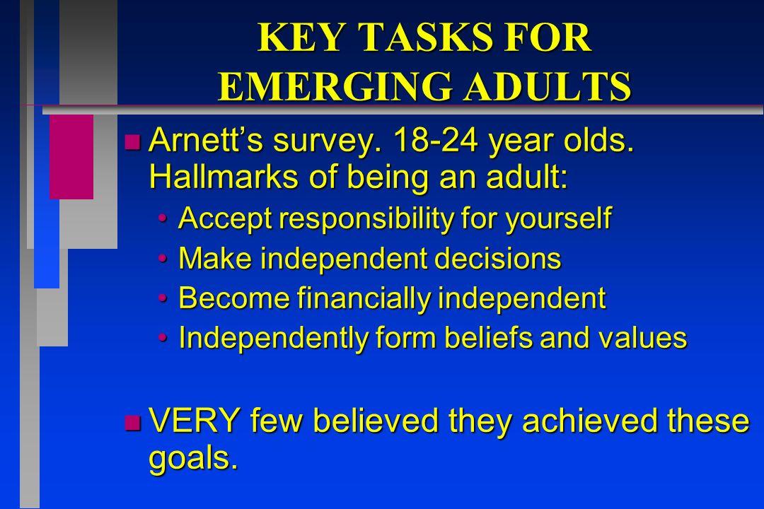 EARLY PHASE OF EMERGING ADULTS (18-22) n 2000 U.S.