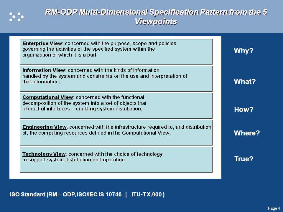 Page 4 RM-ODP Multi-Dimensional Specification Pattern from the 5 Viewpoints Why.