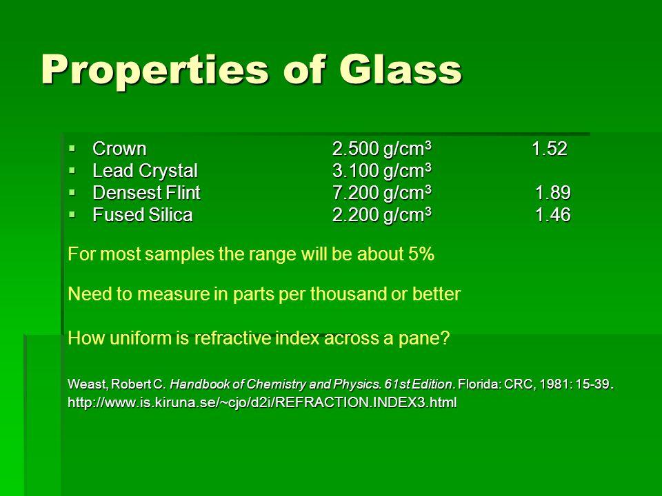 Properties of Glass Crown2.500 g/cm 3 1.52 Crown2.500 g/cm 3 1.52 Lead Crystal3.100 g/cm 3 Lead Crystal3.100 g/cm 3 Densest Flint7.200 g/cm 3 1.89 Den