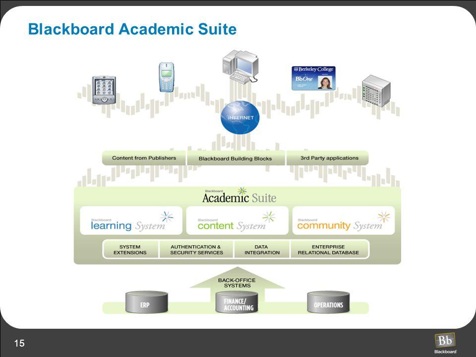 15 Blackboard Academic Suite