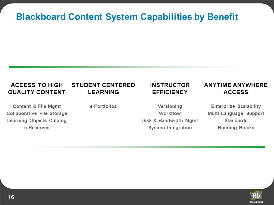 16 ACCESS TO HIGH QUALITY CONTENT STUDENT CENTERED LEARNING INSTRUCTOR EFFICIENCY ANYTIME ANYWHERE ACCESS Content & File Mgmt Collaborative File Stora