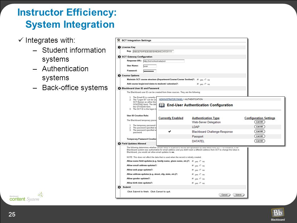 25 Instructor Efficiency: System Integration Integrates with: –Student information systems –Authentication systems –Back-office systems