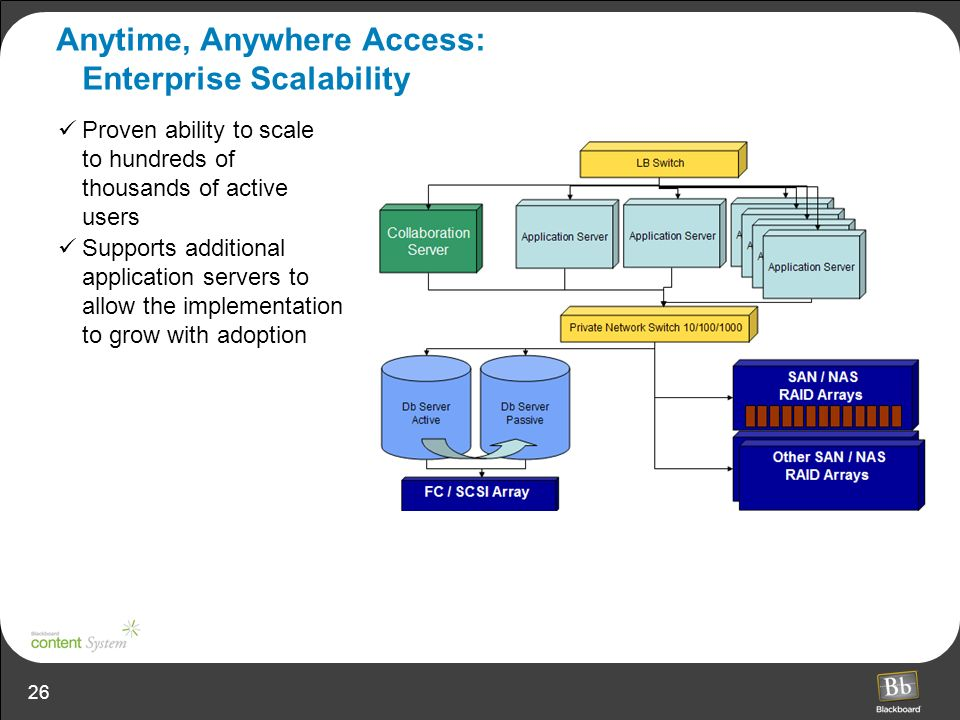 26 Anytime, Anywhere Access: Enterprise Scalability Proven ability to scale to hundreds of thousands of active users Supports additional application s