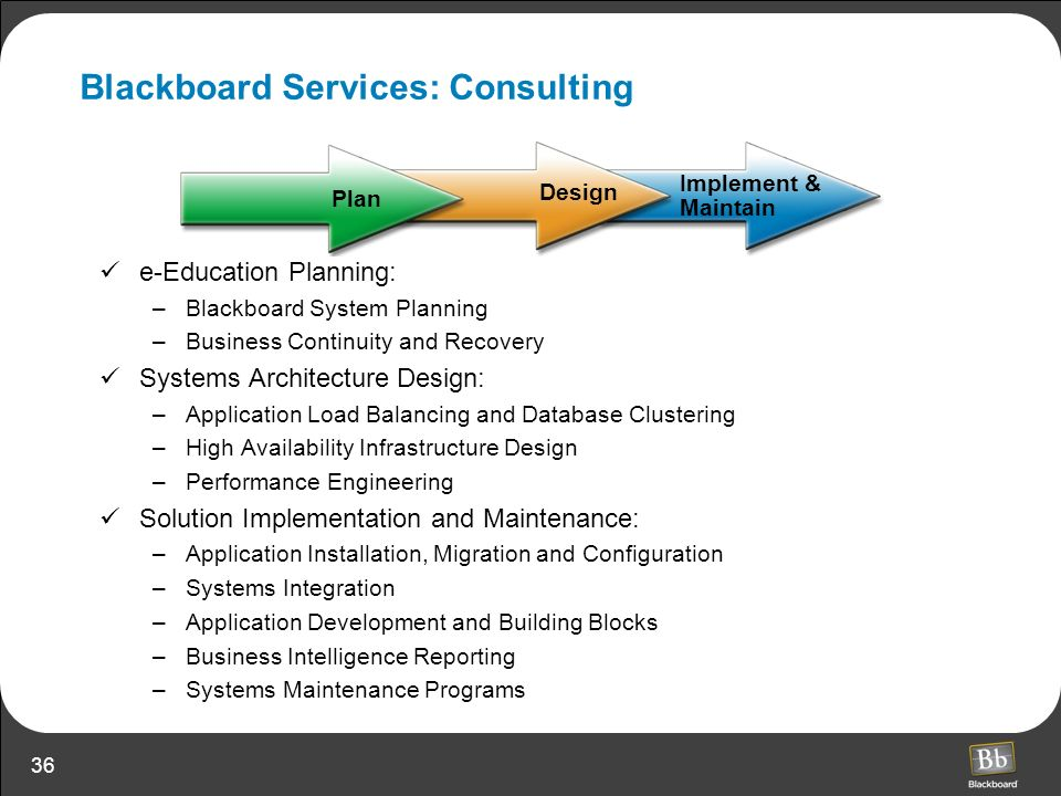 36 Blackboard Services: Consulting e-Education Planning: –Blackboard System Planning –Business Continuity and Recovery Systems Architecture Design: –A