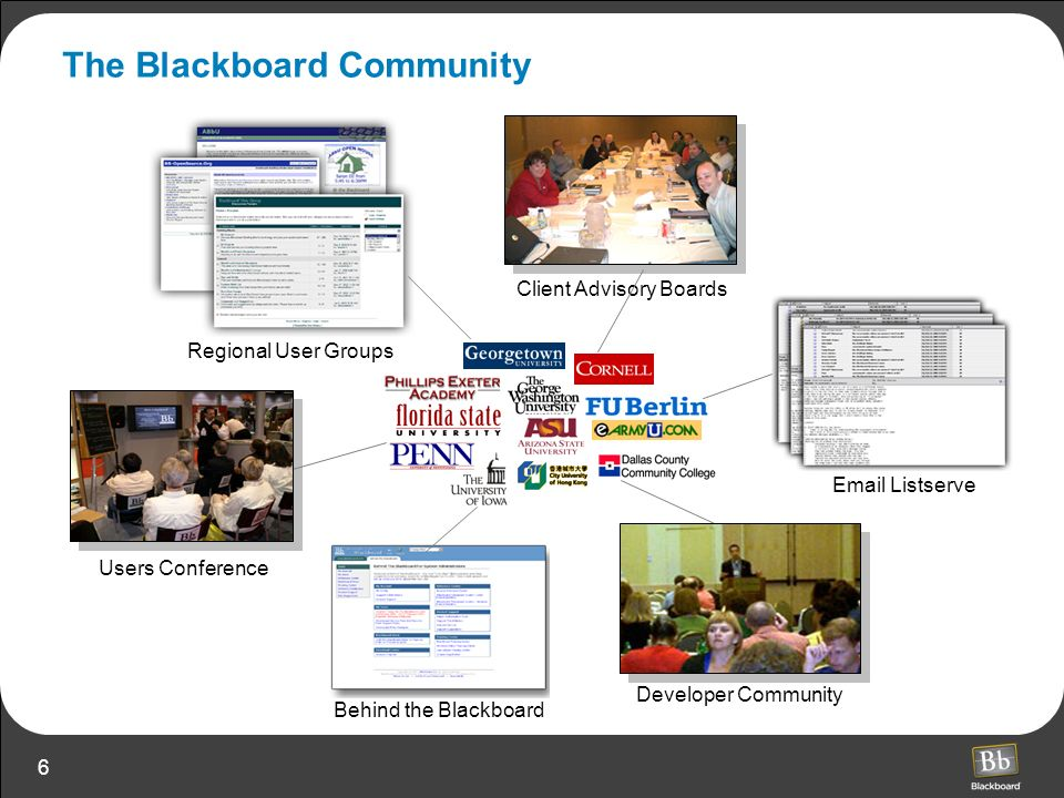 6 The Blackboard Community Users Conference Client Advisory Boards Email Listserve Behind the Blackboard Regional User Groups Developer Community