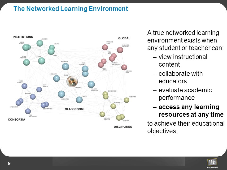 20 Access to High Quality Content: e-Reserves Seamlessly integrate library materials into course environment Librarians manage digital copyright requirements Control content to enforce copyright policies