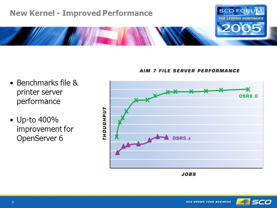 7 New Kernel - Improved Performance Benchmarks file & printer server performance Up-to 400% improvement for OpenServer 6