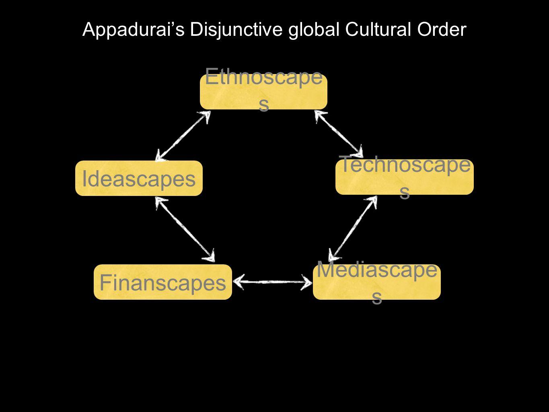 Appadurais Disjunctive global Cultural Order Ethnoscape s Ideascapes Technoscape s Finanscapes Mediascape s