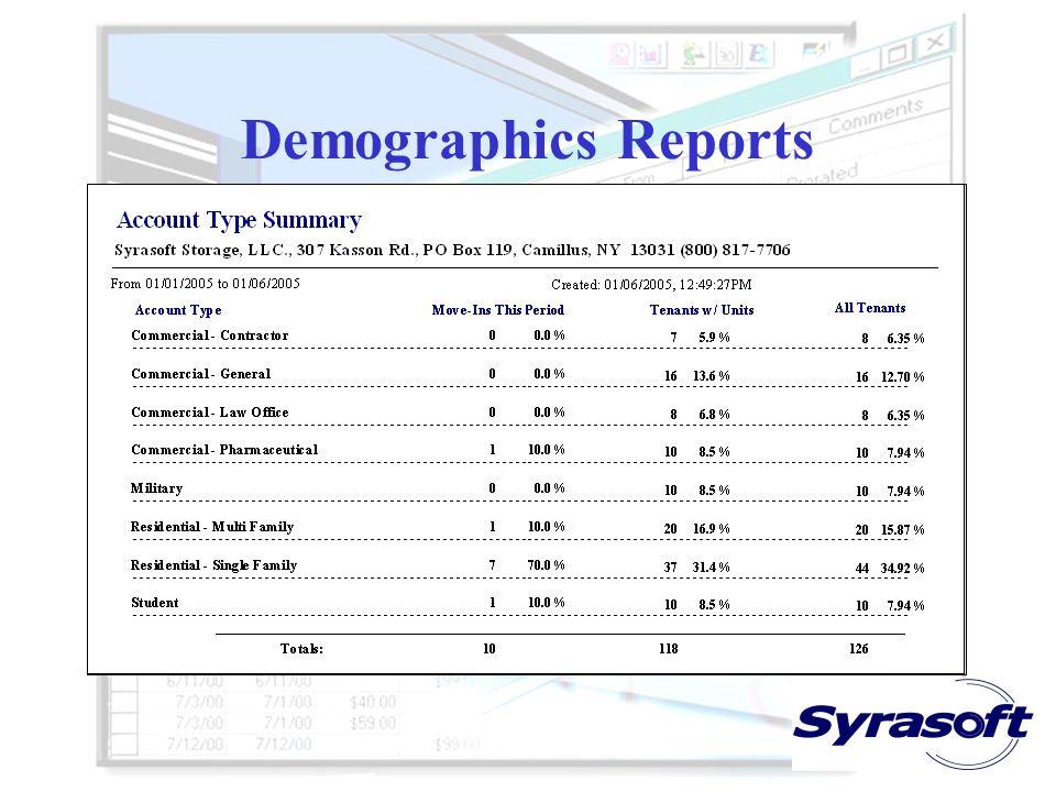 Demographics Reports