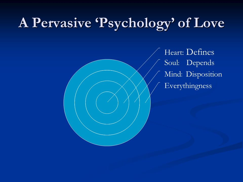 A Pervasive Psychology of Love Heart: Defines Soul: Depends Mind: Disposition Everythingness