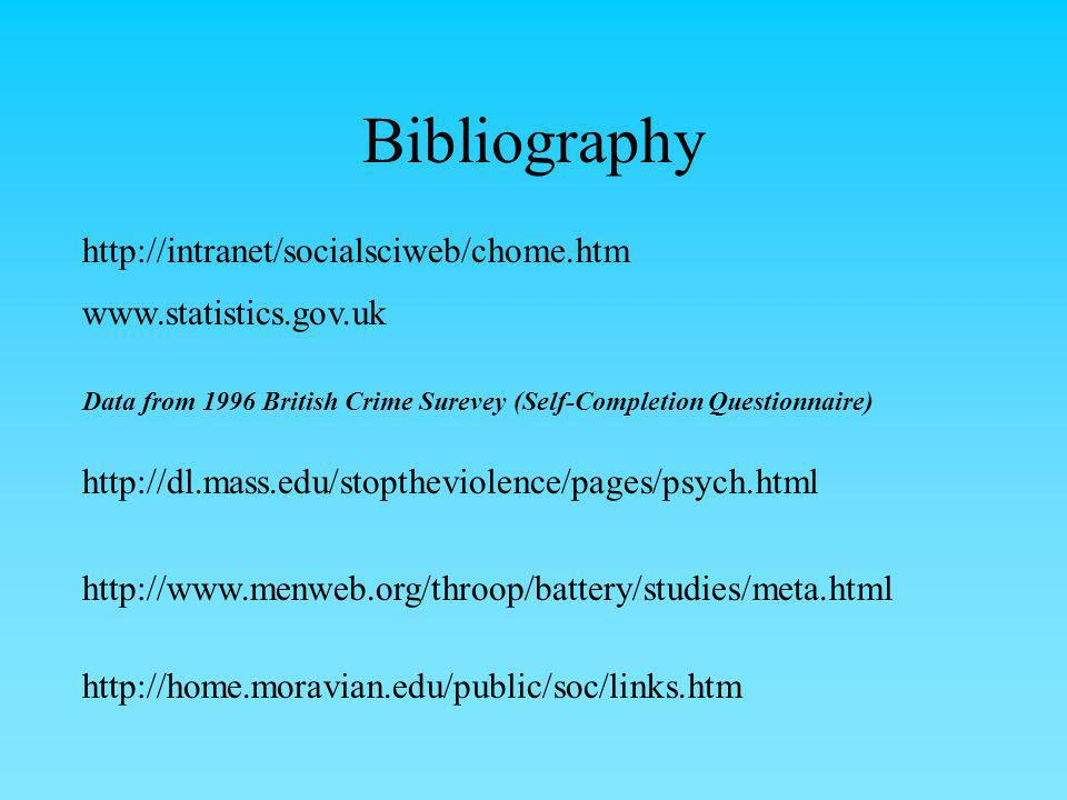 Bibliography www.statistics.gov.uk Data from 1996 British Crime Surevey (Self-Completion Questionnaire) http://www.menweb.org/throop/battery/studies/m