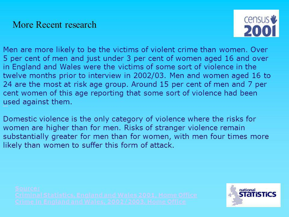 Men are more likely to be the victims of violent crime than women. Over 5 per cent of men and just under 3 per cent of women aged 16 and over in Engla