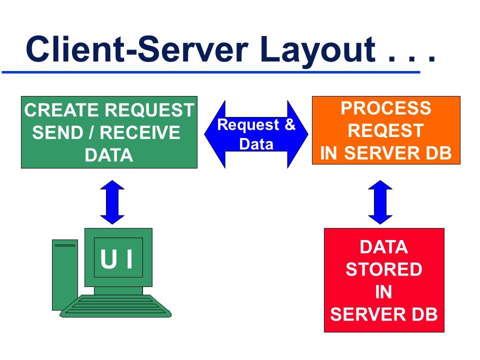 Client-Server Layout...