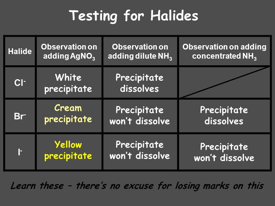 Halide Observation on adding AgNO 3 Observation on adding dilute NH 3 Observation on adding concentrated NH 3 Cl - Br - I-I- White precipitate Cream p
