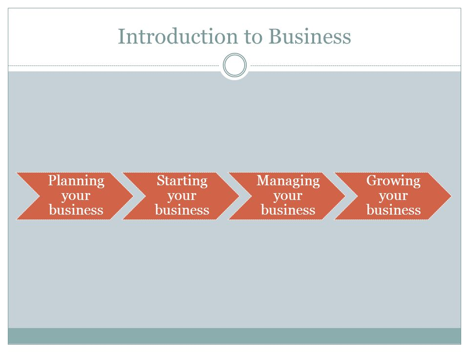 Content in Business Plan 3.