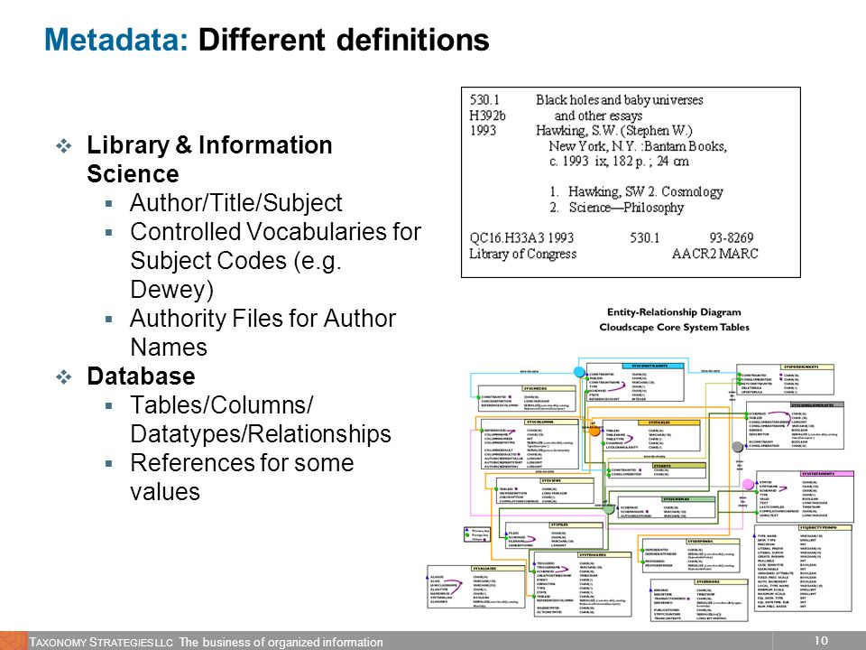 10 T AXONOMY S TRATEGIES LLC The business of organized information Metadata: Different definitions v Library & Information Science Author/Title/Subjec