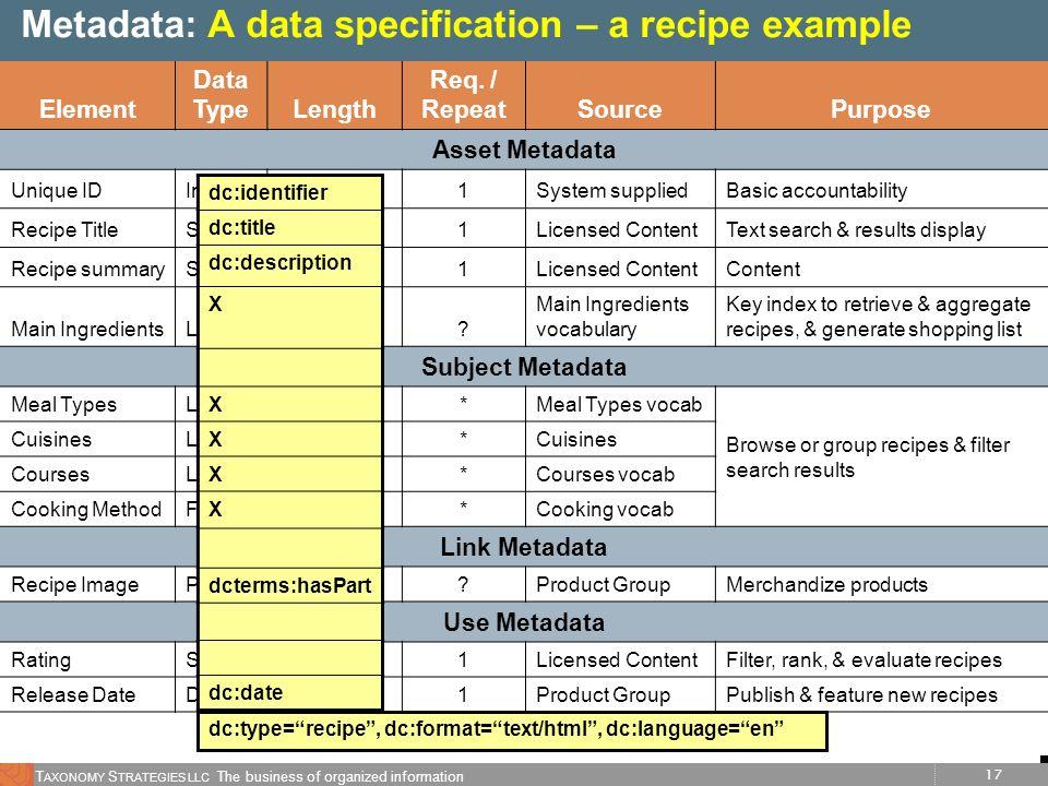 17 T AXONOMY S TRATEGIES LLC The business of organized information Element Data TypeLength Req. / RepeatSourcePurpose Asset Metadata Unique IDIntegerF