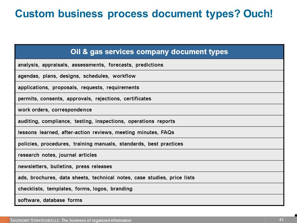 41 T AXONOMY S TRATEGIES LLC The business of organized information Custom business process document types? Ouch! Oil & gas services company document t