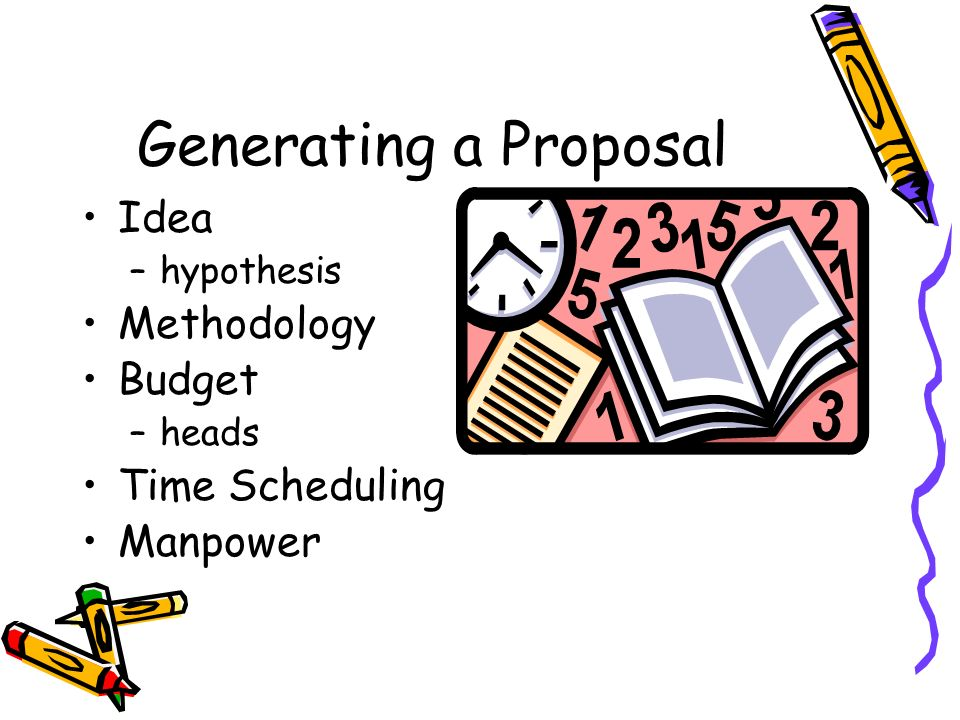 Generating a Proposal Idea –hypothesis Methodology Budget –heads Time Scheduling Manpower