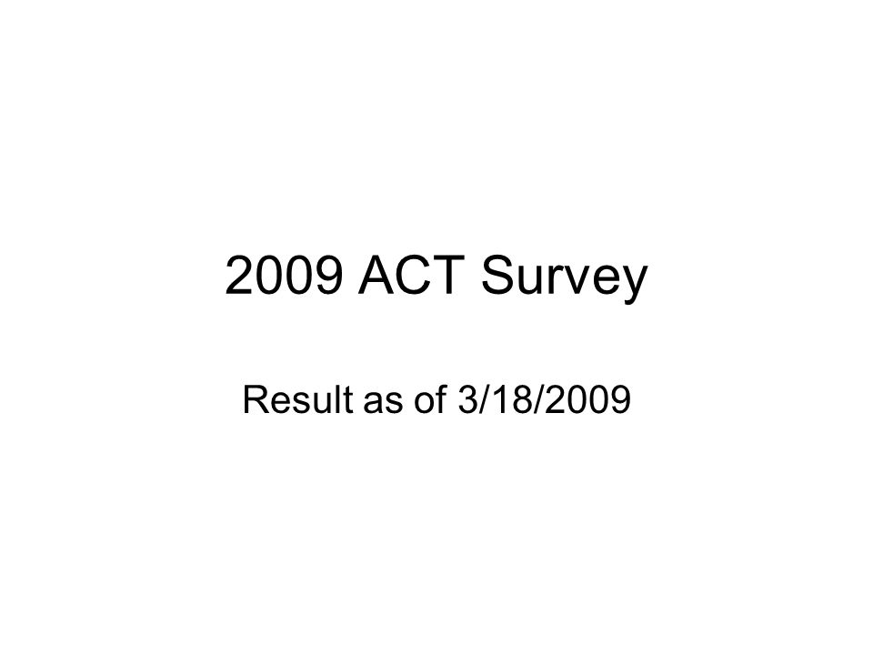 2009 ACT Survey Result as of 3/18/2009