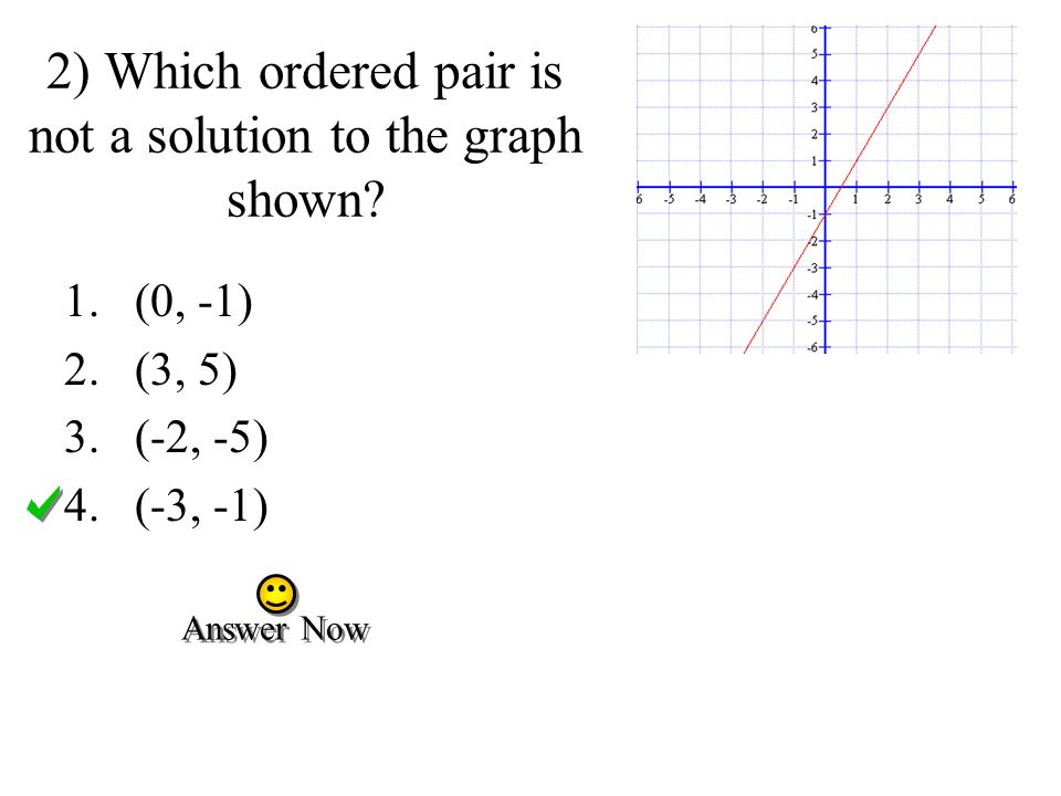 2) Which ordered pair is not a solution to the graph shown? 1.(0, -1) 2.(3, 5) 3.(-2, -5) 4.(-3, -1) Answer Now