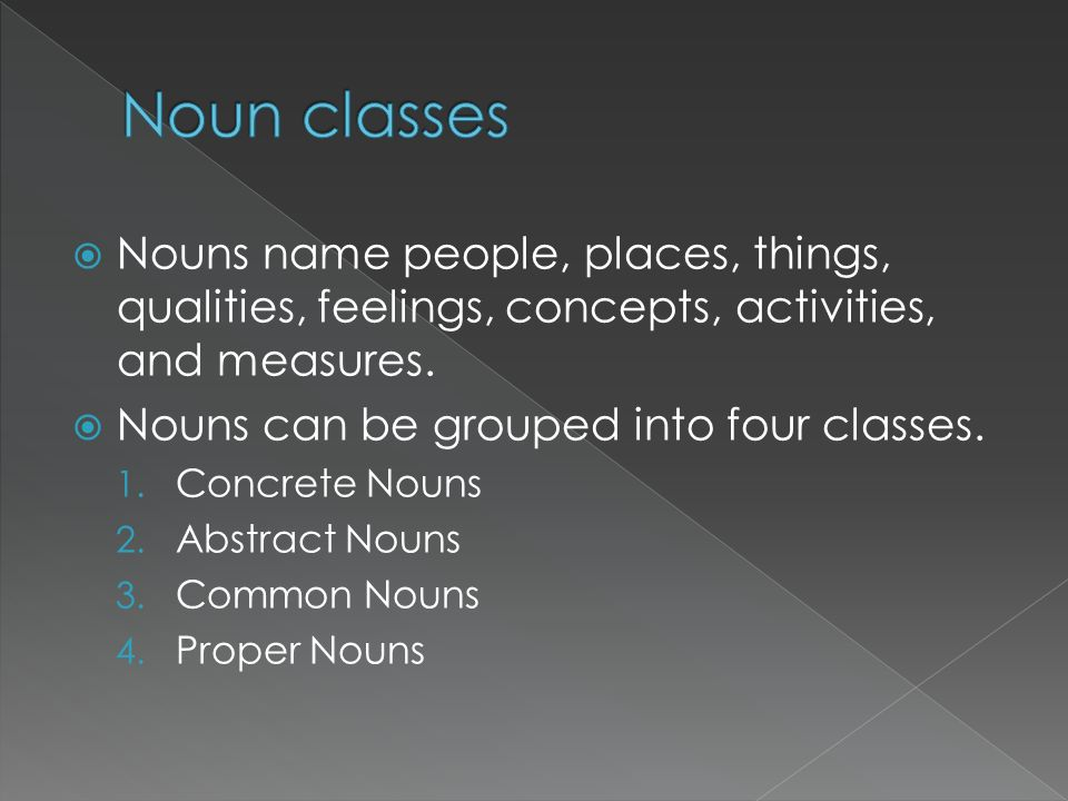 Nouns name people, places, things, qualities, feelings, concepts, activities, and measures. Nouns can be grouped into four classes. 1. Concrete Nouns
