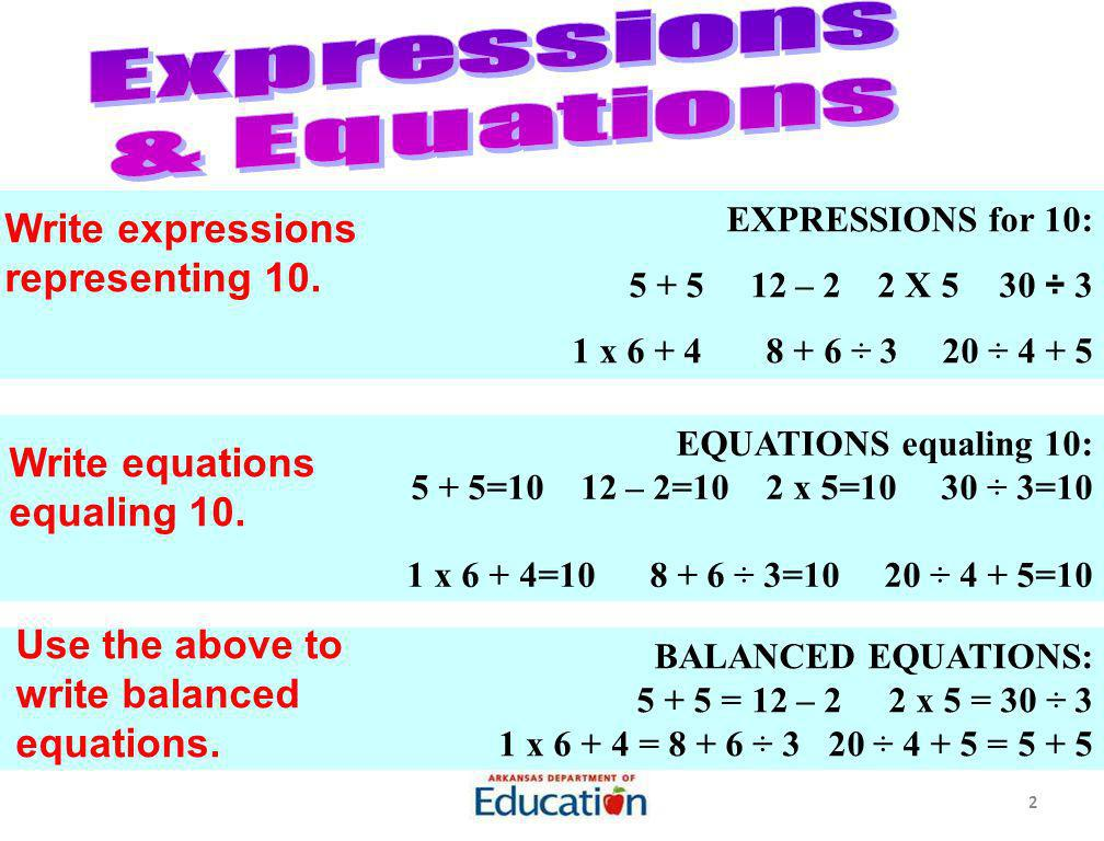 2 EXPRESSIONS for 10: 5 + 5 12 – 2 2 X 5 30 ÷ 3 1 x 6 + 4 8 + 6 ÷ 3 20 ÷ 4 + 5 EQUATIONS equaling 10: 5 + 5=10 12 – 2=10 2 x 5=10 30 ÷ 3=10 1 x 6 + 4=