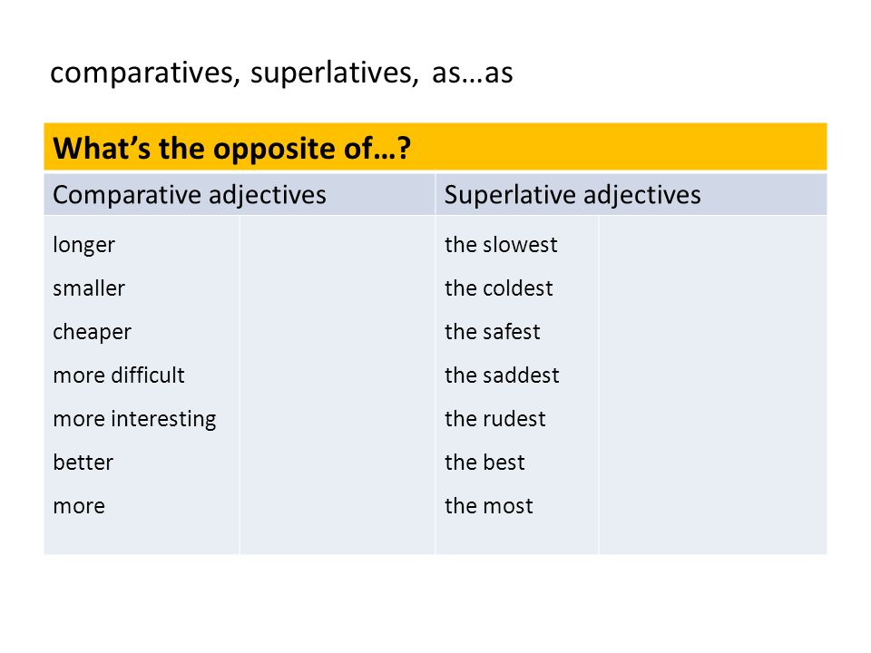 comparatives, superlatives, as…as Whats the opposite of….