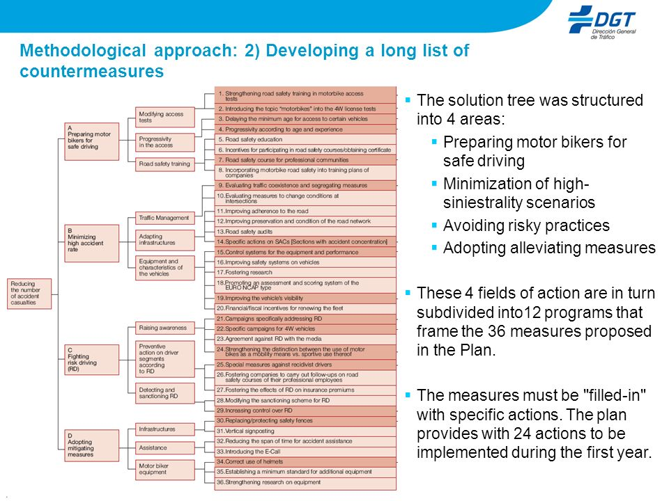 Methodological approach: 2) Developing a long list of countermeasures The solution tree was structured into 4 areas: Preparing motor bikers for safe d