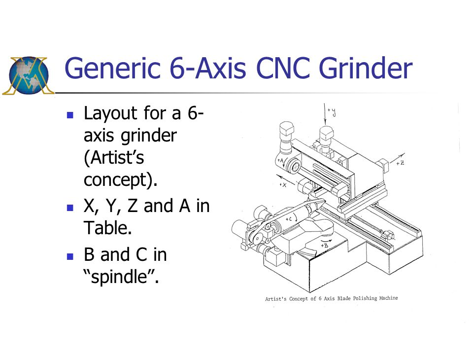 Generic 6-Axis CNC Grinder Layout for a 6- axis grinder (Artists concept). X, Y, Z and A in Table. B and C in spindle.