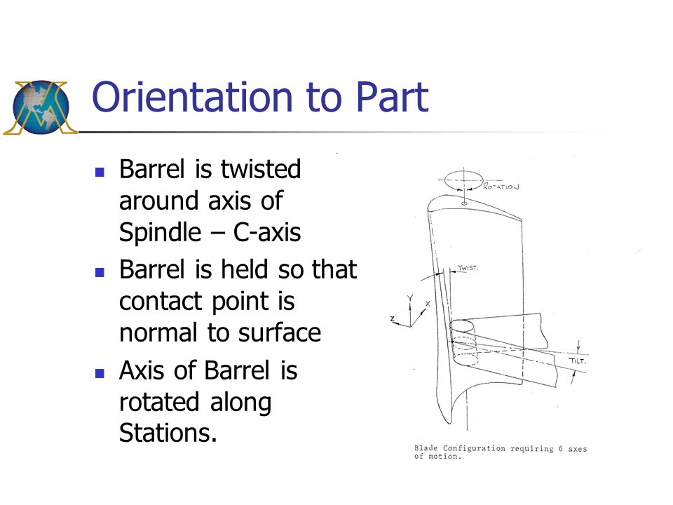 Notes Surface finish is directly related to: Grit of belt Proper coolant flow Machine and CNC performance Hardeness (dernier) of barrel Method of compensating machine for belt condition is CNC dependent.