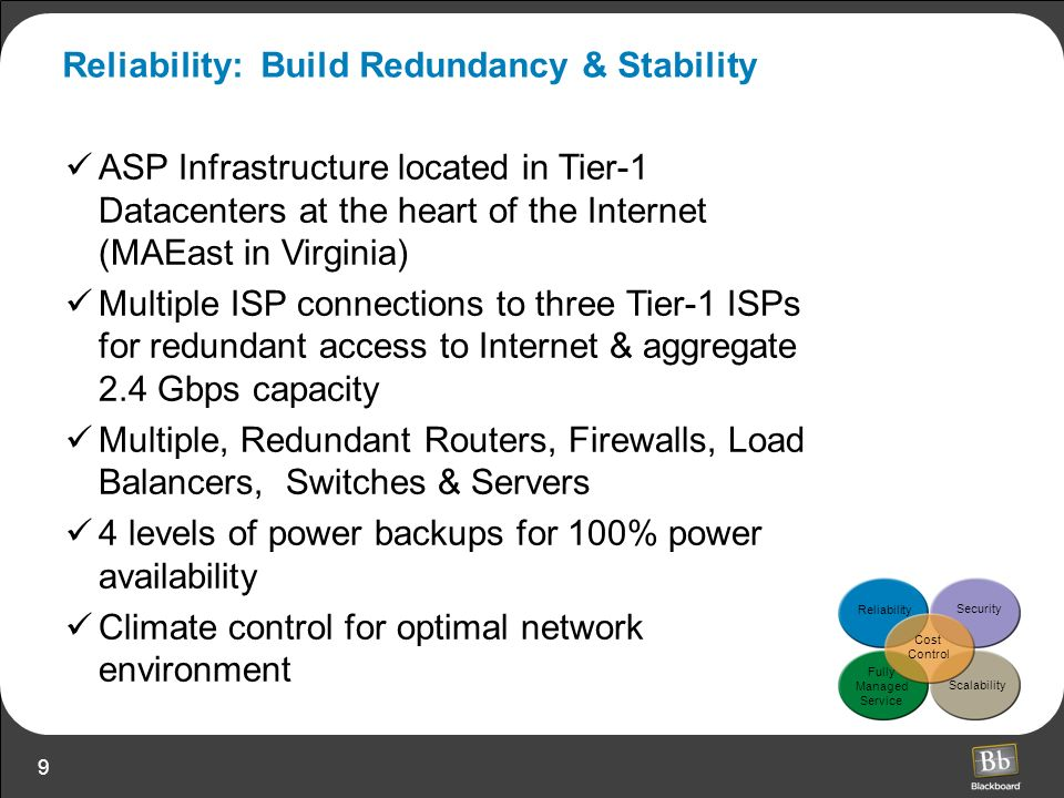 9 Reliability: Build Redundancy & Stability ASP Infrastructure located in Tier-1 Datacenters at the heart of the Internet (MAEast in Virginia) Multipl