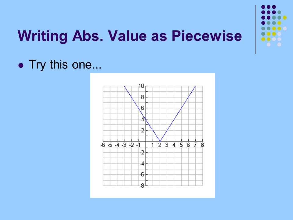 Writing Abs. Value as Piecewise Try this one...