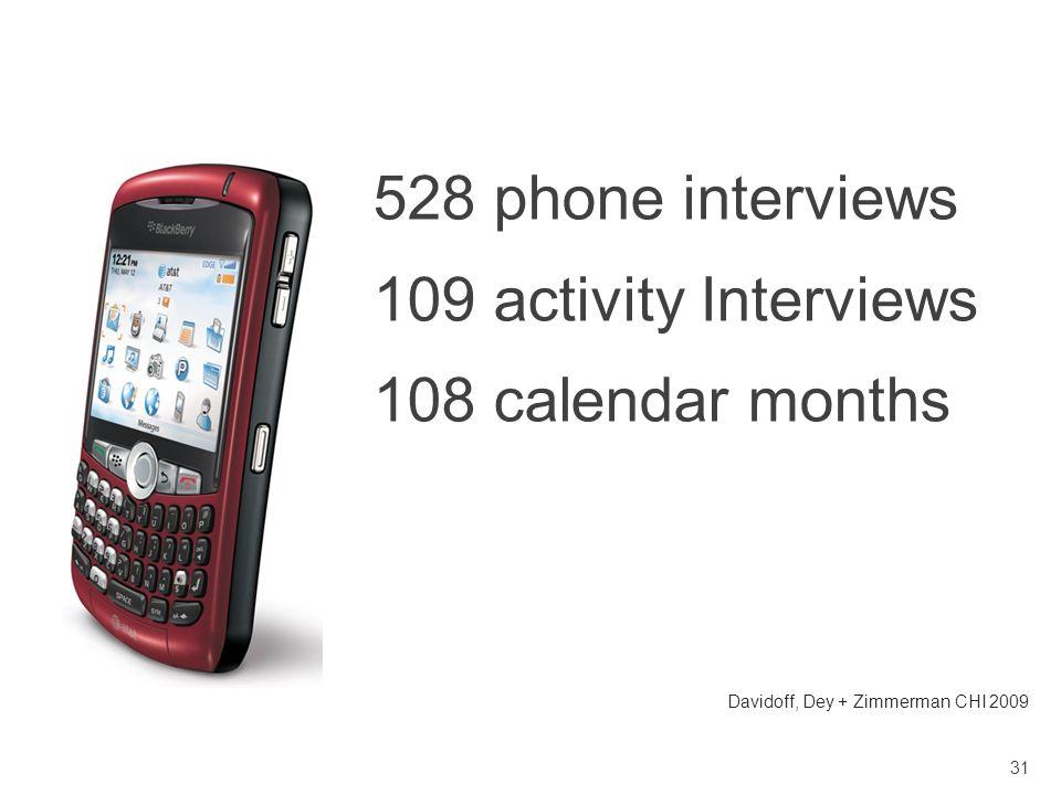 Scott DavidoffDissertation Defense GPS Phone Calls Email SMS Calendars Davidoff, Dey + Zimmerman CHI 2009 30