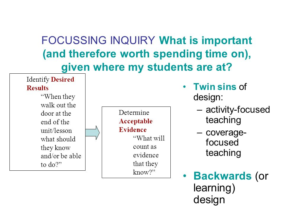FOCUSSING INQUIRY What is important (and therefore worth spending time on), given where my students are at? Twin sins of design: –activity-focused tea