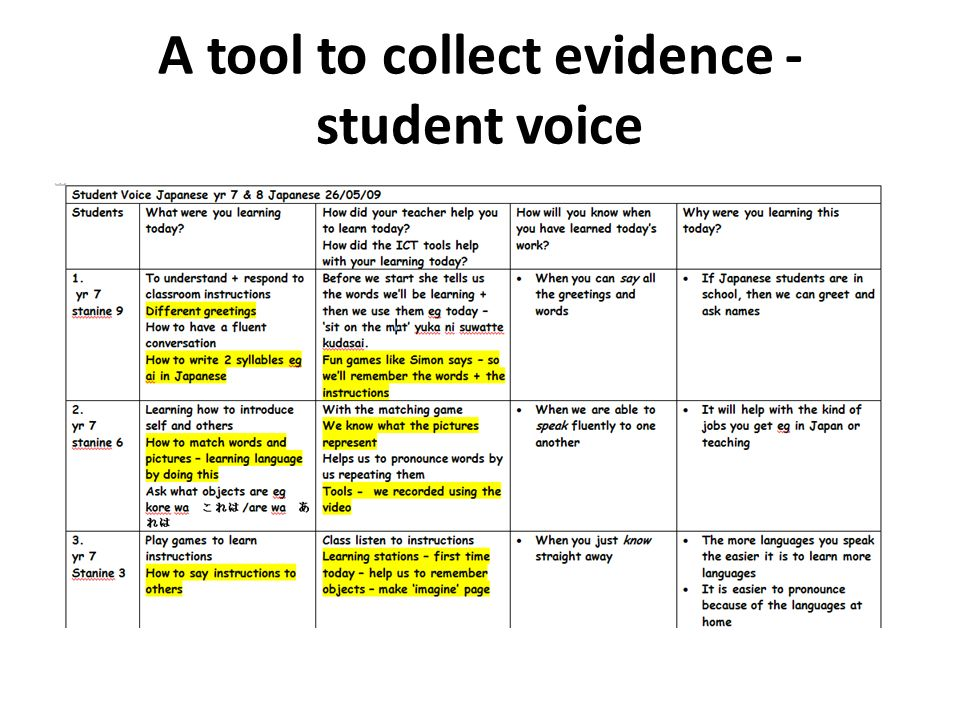 A tool to collect evidence - student voice