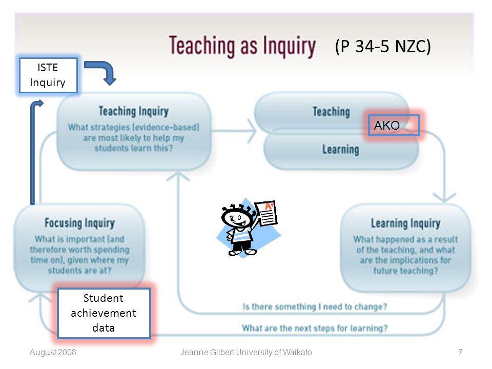 (P 34-5 NZC) August 20087Jeanne Gilbert University of Waikato ISTE Inquiry Student achievement data AKO